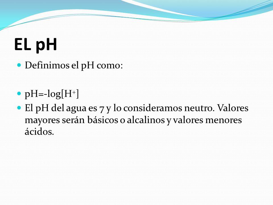 EL pH Definimos el pH como: pH=-log[H+]